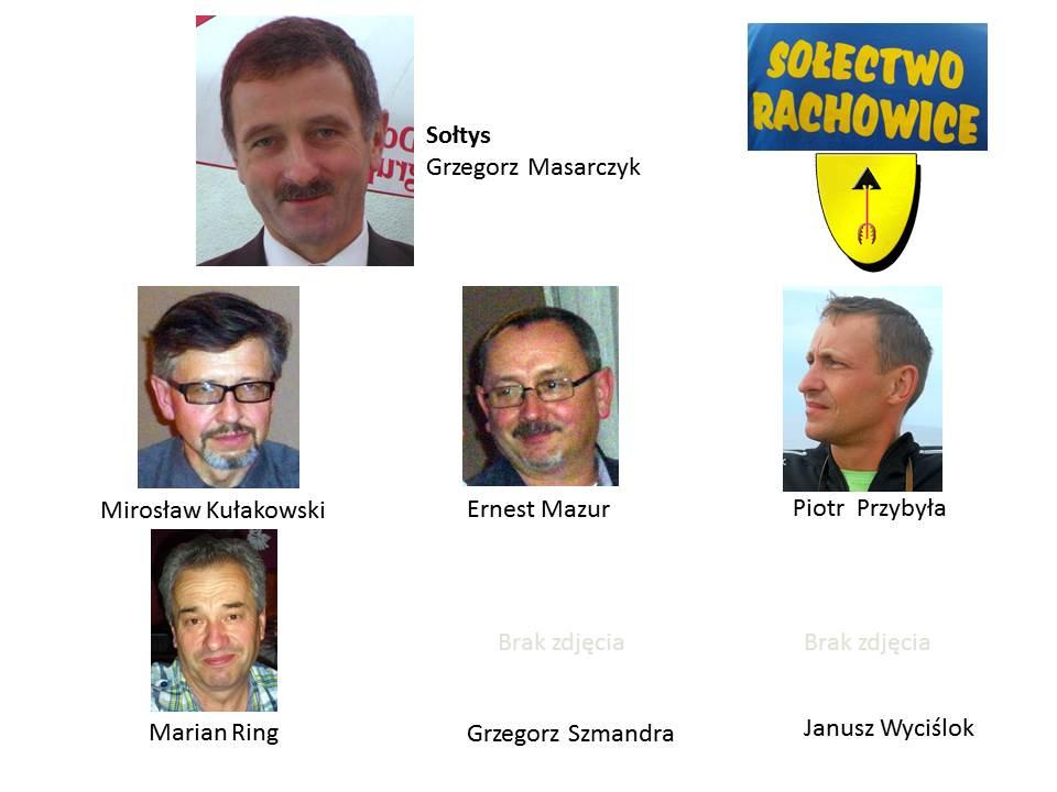 Tablo Sołectwa-be zp.Szmndry i Wycisloka