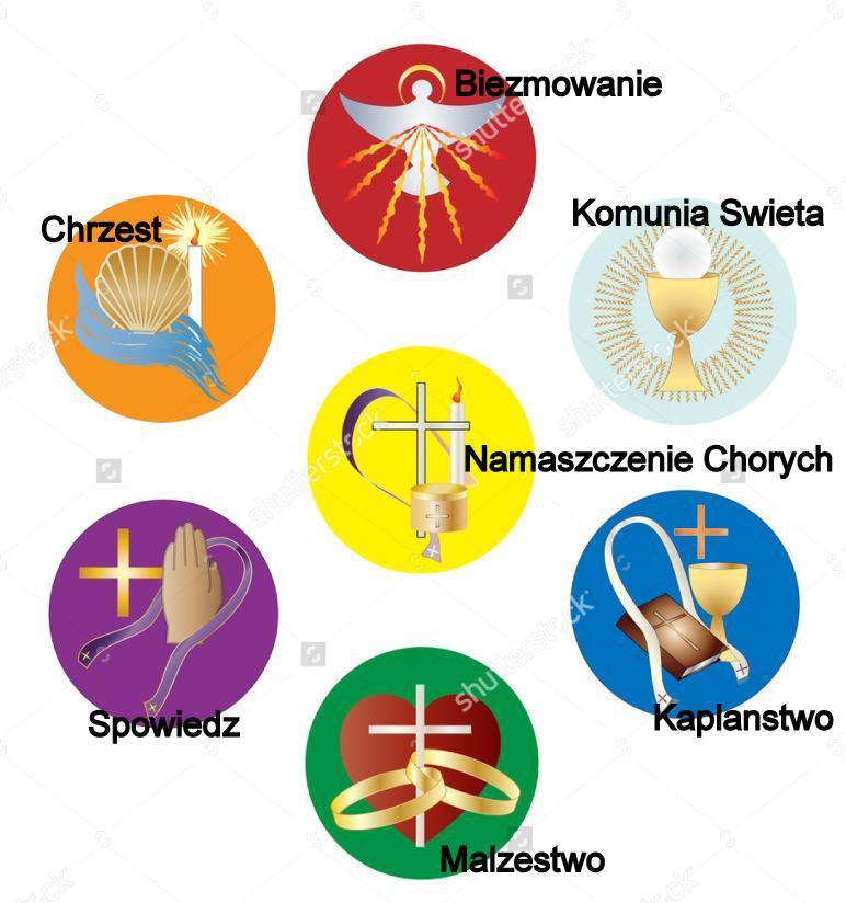 Niedziela Chrztu Pańskiego – 8 stycznia   Rachowice.eu